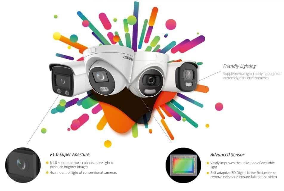 Chi tiết công nghệ ColorVu trên camera Hikvision