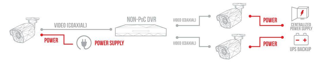 Camera thường không trang bị công nghệ POC