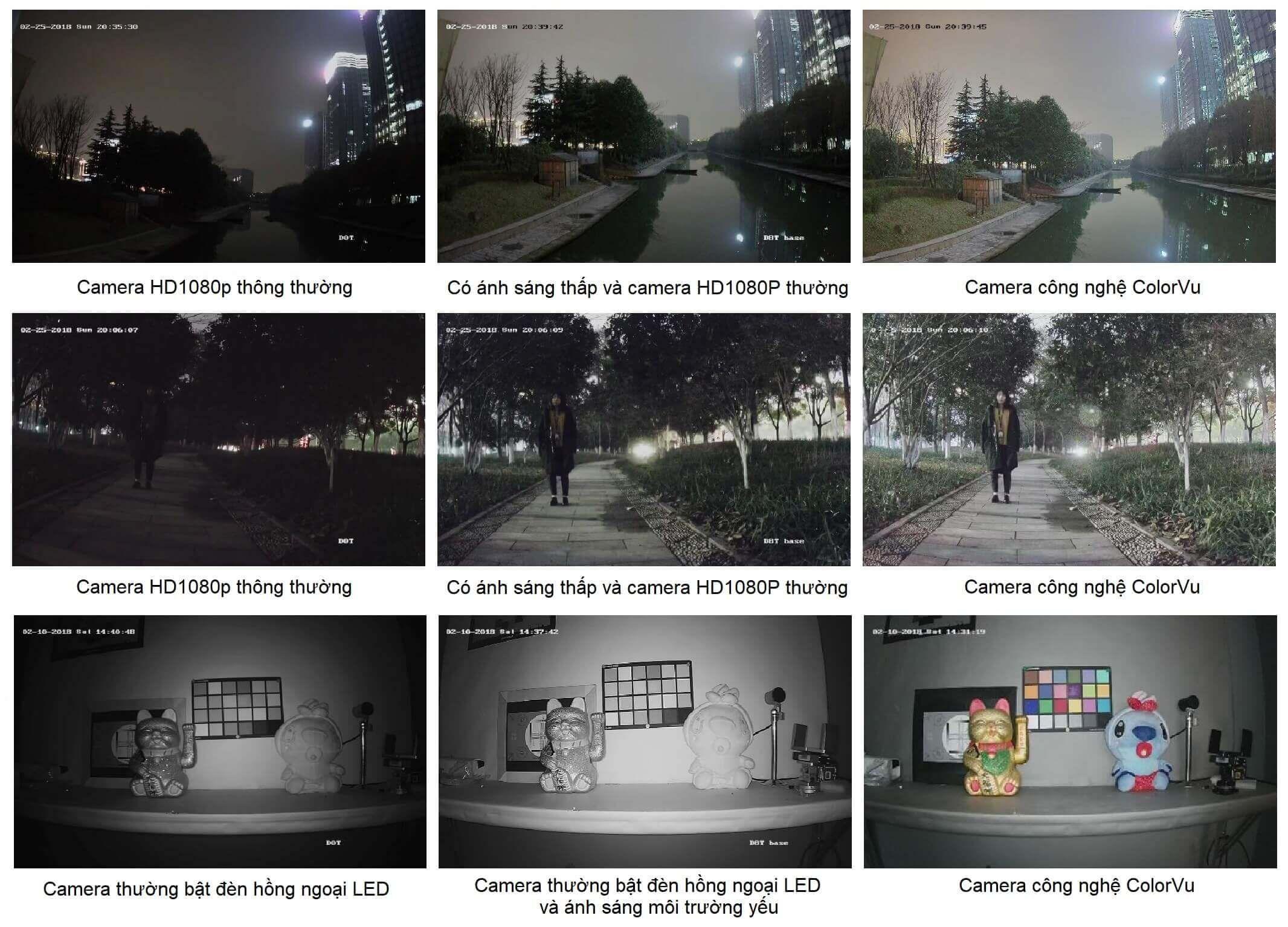 So sánh hình ảnh thực tế của camera ColorVu và camera thường
