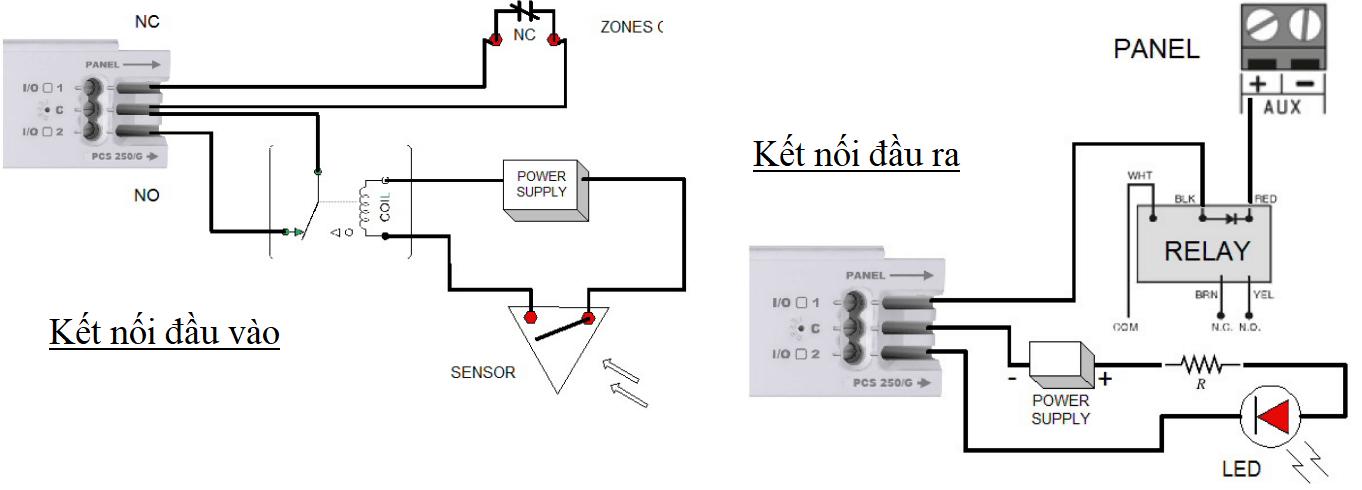 Cách đấu dây bộ kết nối internet Paradox IP150