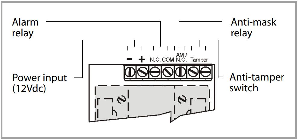 Cách lắp đặt cảm biến hồng ngoại Paradox 525D