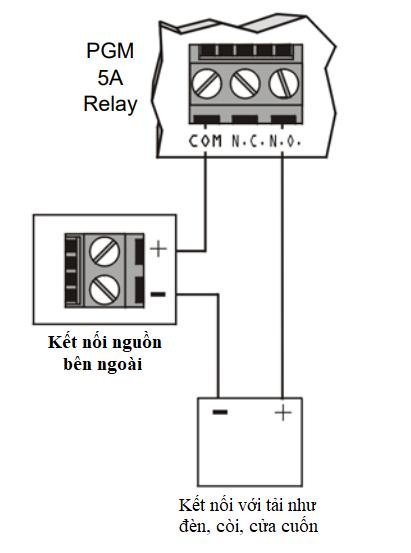 Hình 2 - Kết nối đầu ra PGM 5A