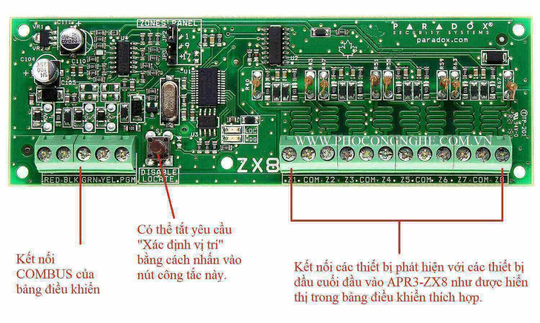 Tổng quan Paradox ZX8
