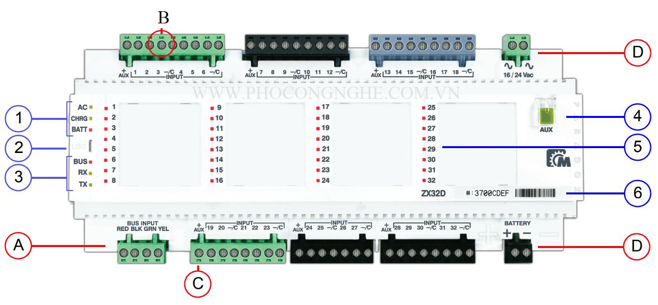 Tổng quan bộ mở rộng 32 vùng có dây Paradox ZX32D