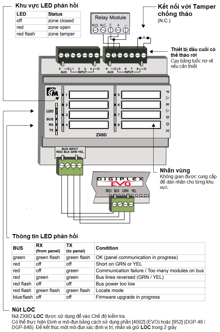Mô tả các chức năng bàn phím Paradox ZX8D
