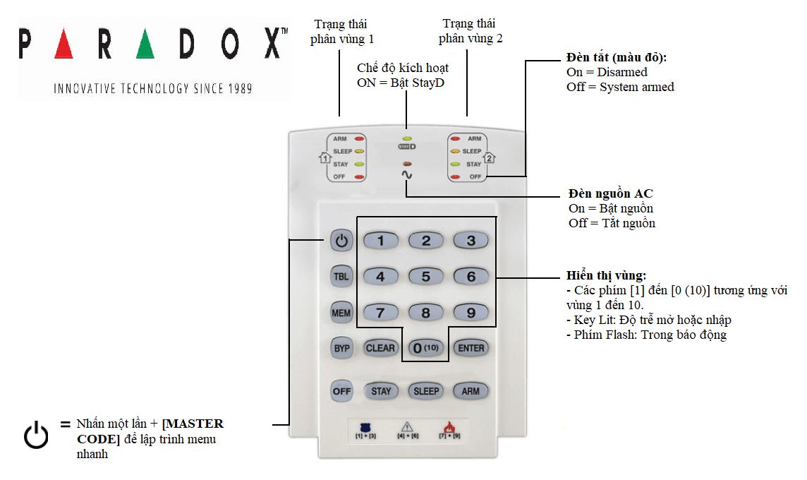 Mô tả các chức năng bàn phím Paradox K10H