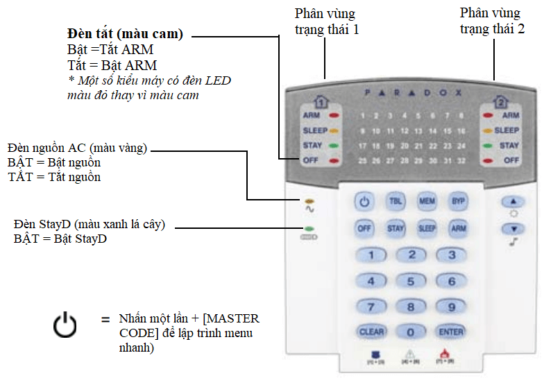 Mô tả các chức năng bàn phím Paradox K32