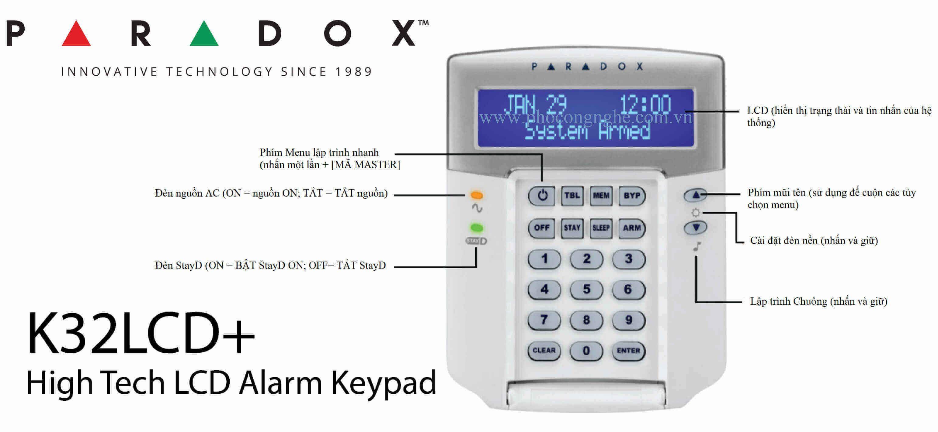 Mô tả bàn phím LCD Paradox K32LCD