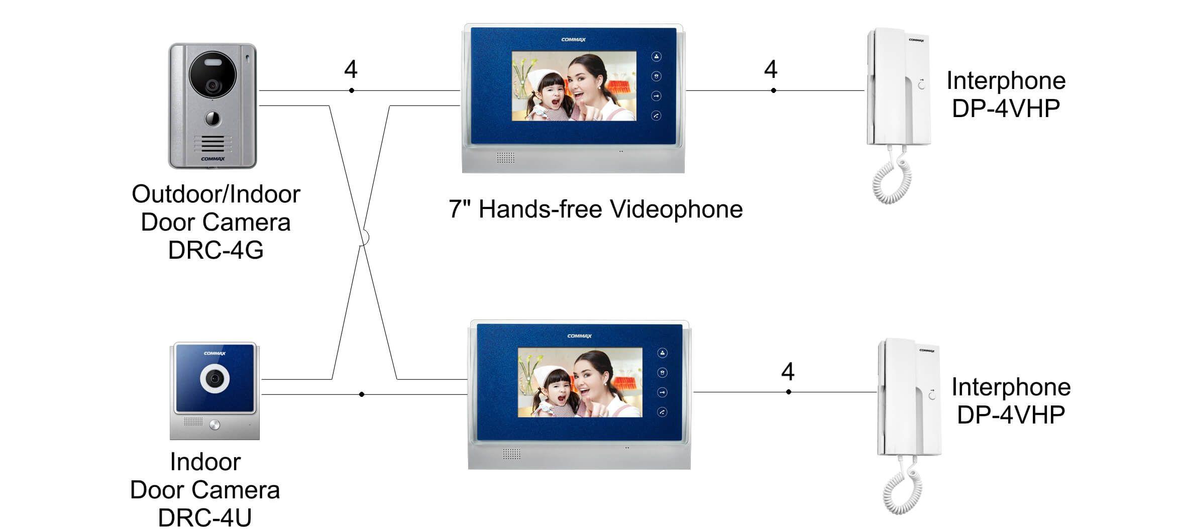 Sơ đồ kết nối Camera gọi cửa chuông hình Commax  DRC-4U