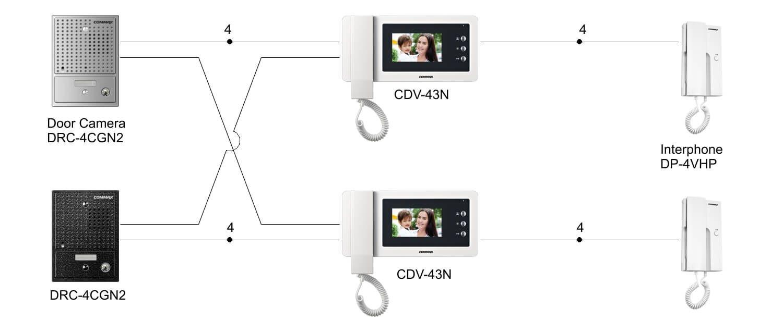 Sơ đồ kết nôi Màn hình chuông cửa 4,3 inch Commax CDV-43N