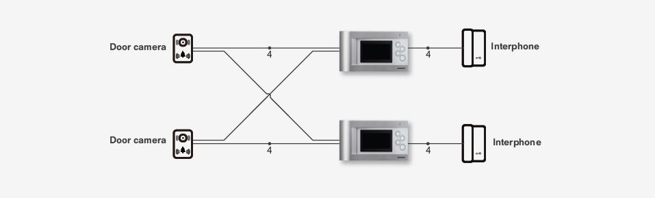 Sơ đồ kết nối màn hình chuông cửa Commax CDV-43Q