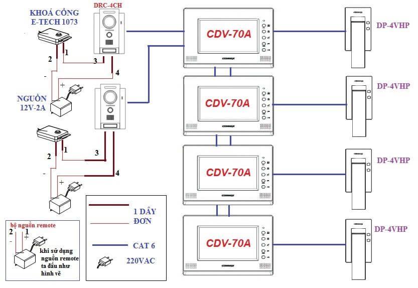 Sơ đồ kết nối Màn hình chuông cửa 7 inch Commax CDV-70A
