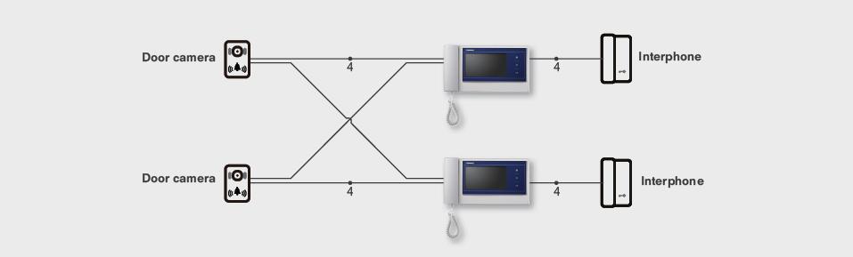 Sơ đồ kết nối Màn hình chuông cửa 7 inch Commax CDV-70K
