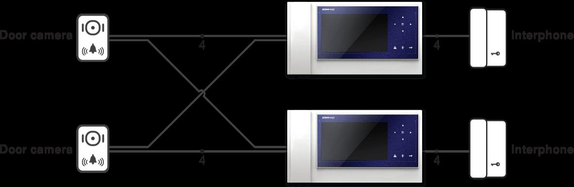 Sơ đồ kết nối Màn hình chuông cửa 7 inch Commax CDV-70KPT