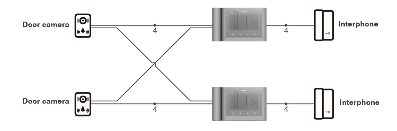 Sơ đồ kết nối của Commax CDV-70MH
