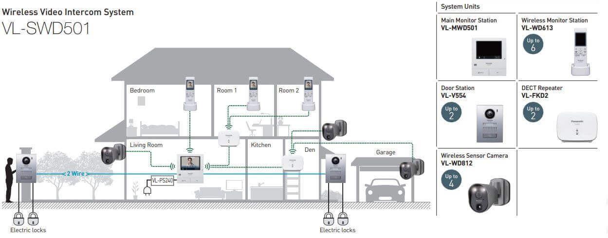 Kết nối không dây Wifi