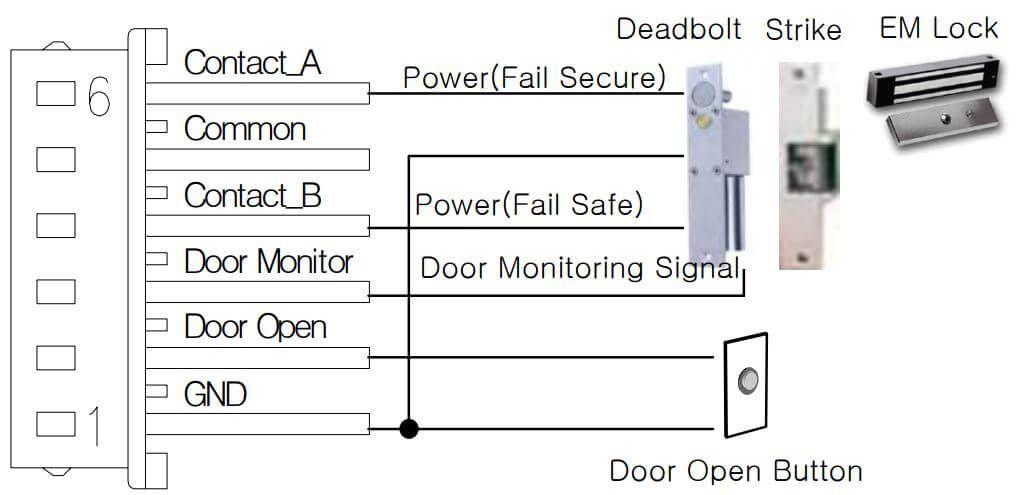 Cách lắp đặt khóa điện cho máy chấm công Nitgen NAC 2500 plus