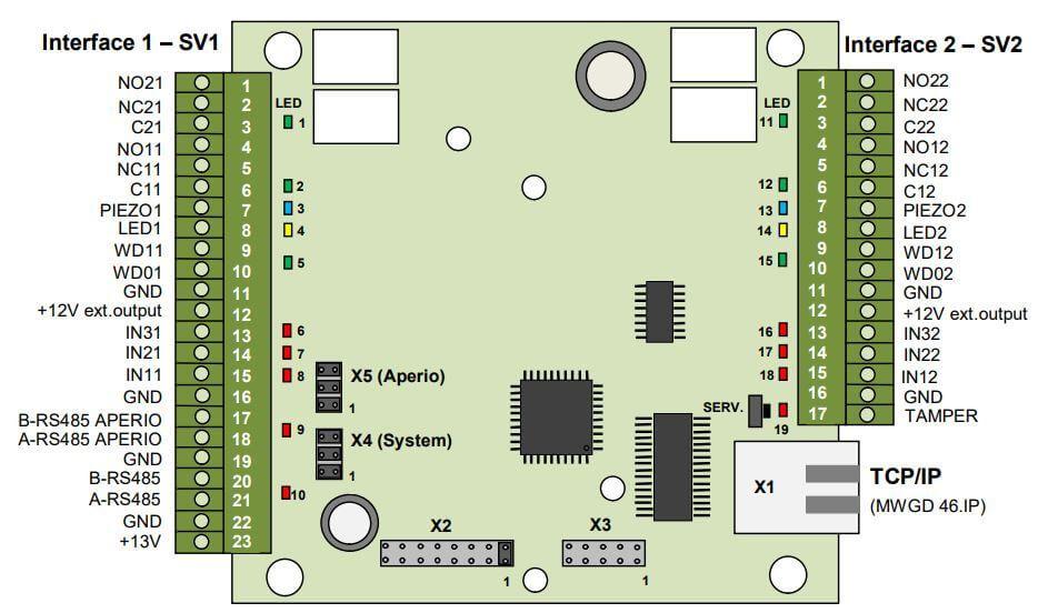 Sơ đồ các Jum đấu nối dây của bộ điều khiển cửa MWGD 46XT