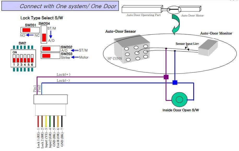 Cách đấu dây cửa tự động cho máy chấm công VIRDI AC 4000