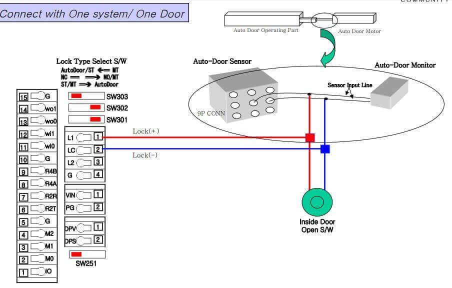 Cách đấu dây cửa tự động cho máy chấm công VIRDI AC 6000