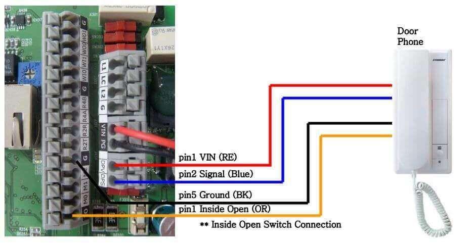 Cách đấu dây chuông cửa cho máy chấm công VIRDI AC 6000