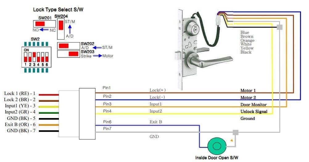 Cách đấu dây khóa cửa máy chấm công VIRDI AC 4000