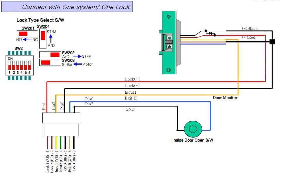 Hướng dẫn đấu dây khóa ngoàm cho máy chấm công VIRDI AC 4000