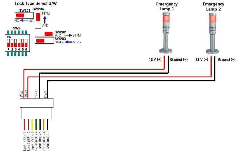 Cách đấu dây nút nhấn khẩn cấp cho máy chấm công VIRDI AC 4000