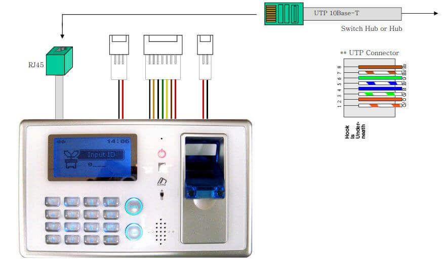Hướng dẫn đấu dây máy chấm công VIRDI AC 4000
