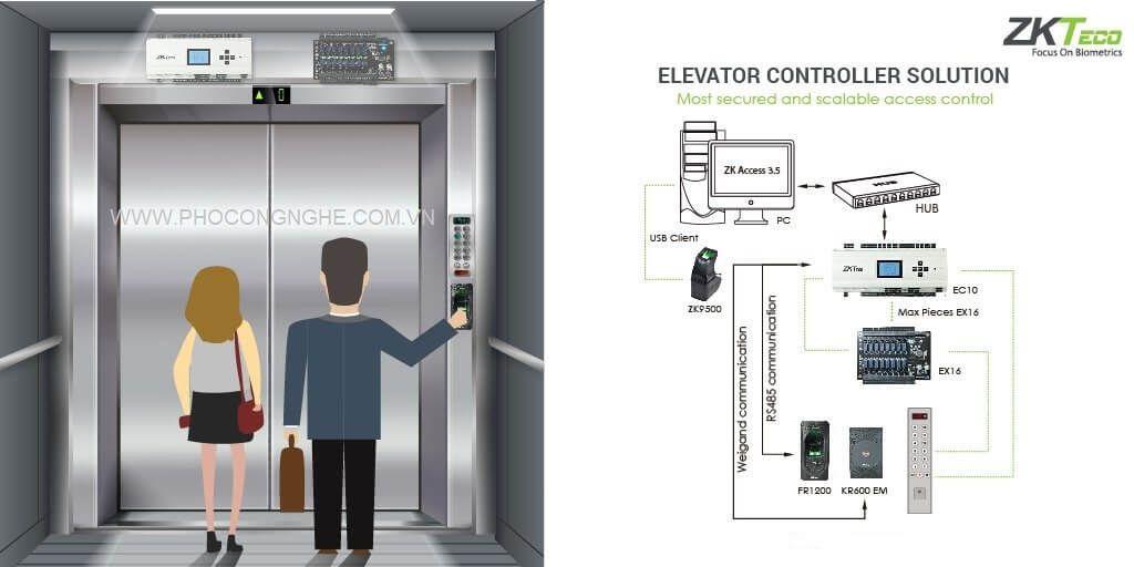Bộ mở rộng điều khiển 16 tầng thang máy ZKTeco EX16