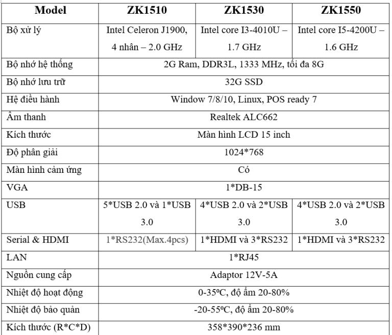 Thông số kỹ thuật máy tính tiền POS ZKTeco ZK15