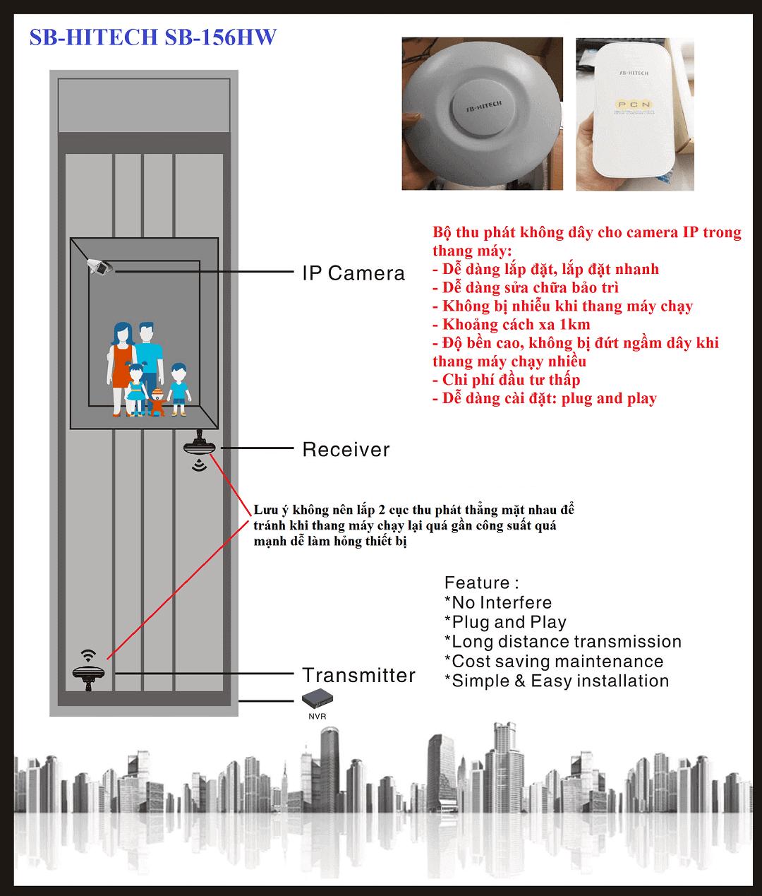 Mô hình lắp bộ thu phát không dây cho Camera IP SB-HITECH SB-156HW-(2km)