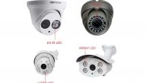 Cách phân biệt các loại đèn LED trên camera giám sát